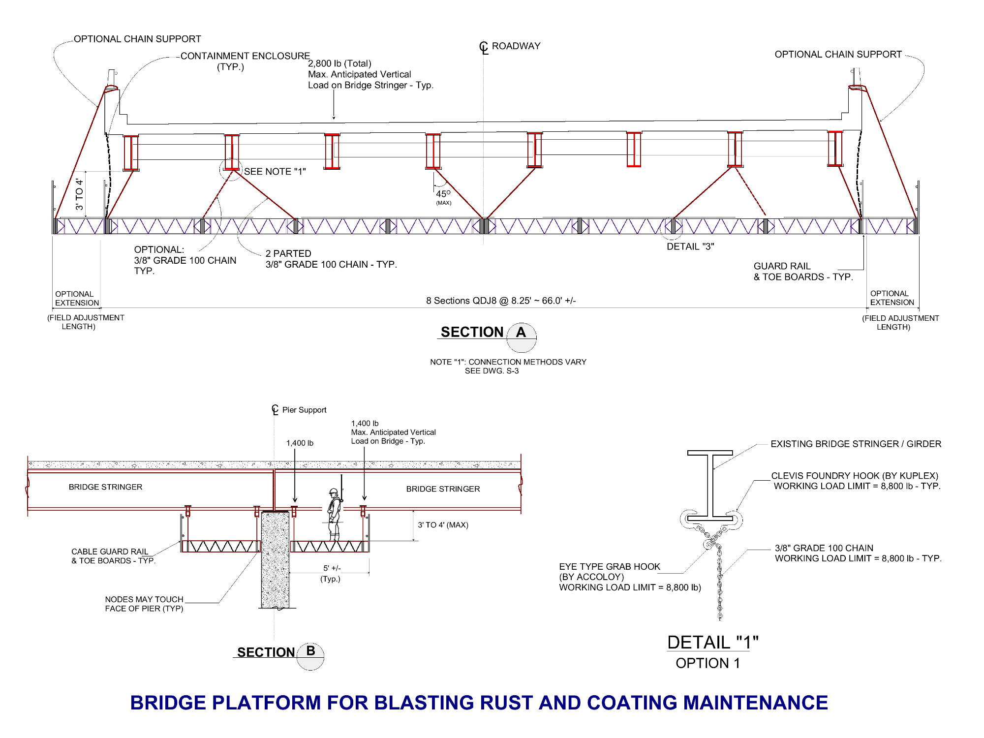 BRIDGE PLATFORM MAINTENANCE
