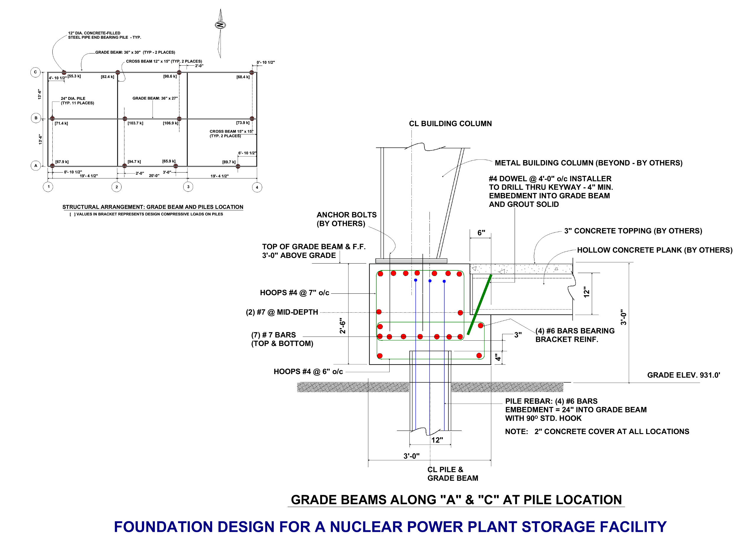 Foundation for Nuclear Power Plant