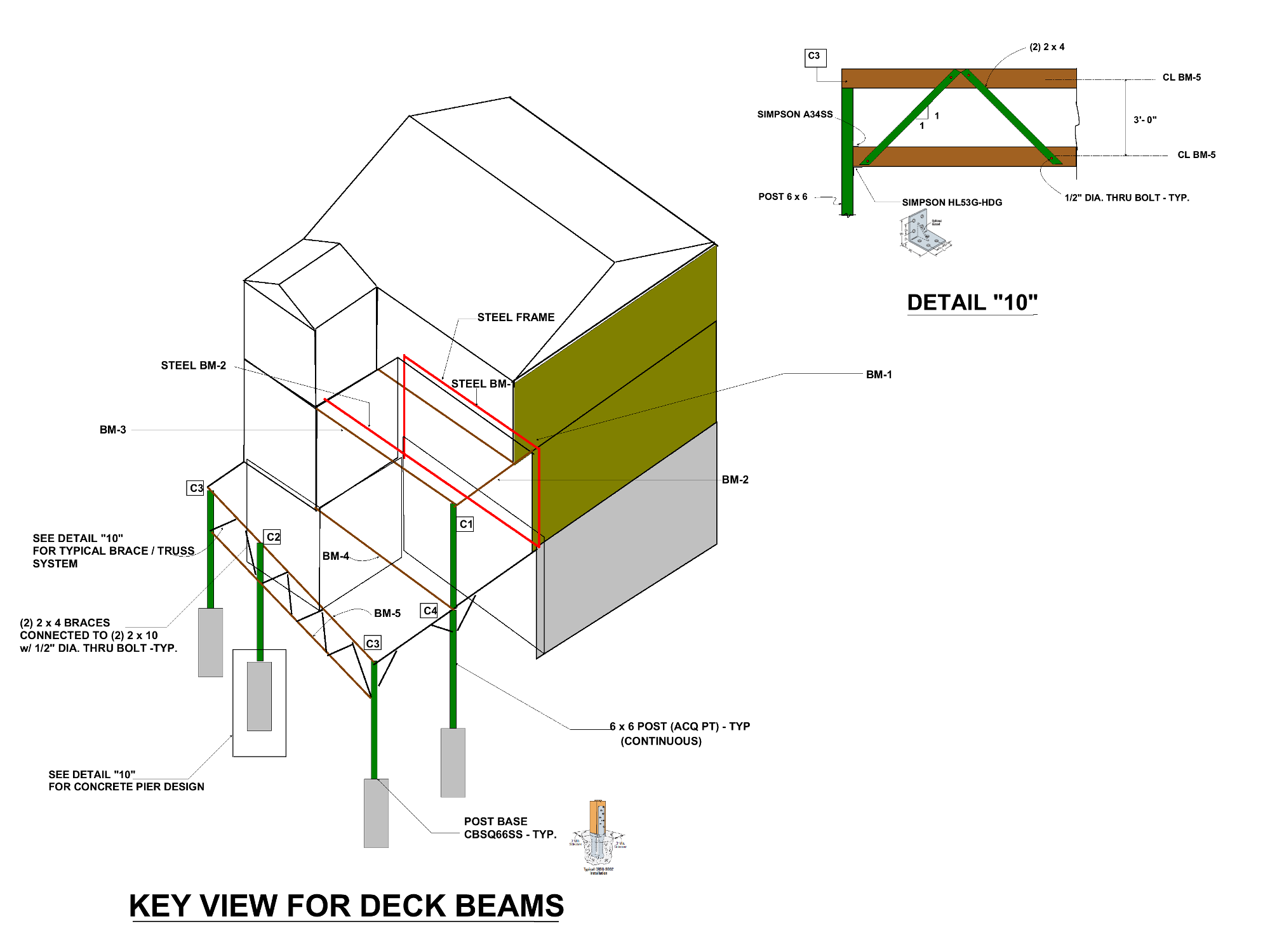 KeyPlan for DEck